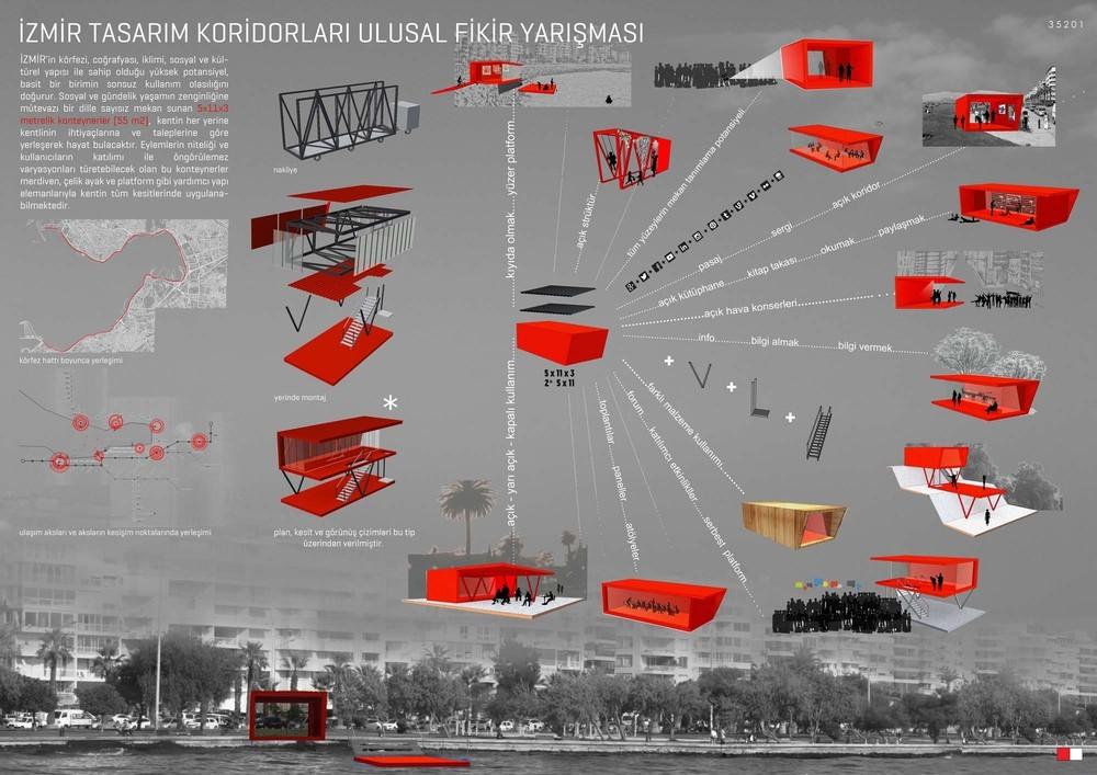 Eşdeğer Ödül (MartıD Mimarlık), Tasarım Koridorları Ulusal Fikir Yarışması