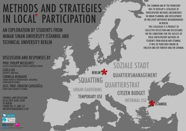 Methods and Strategies in Local Participation