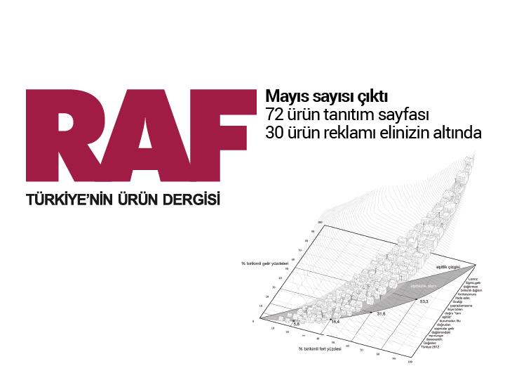 Türkiye'nin Ürün Dergisi RAF'ın Mayıs Sayısı Çıktı!