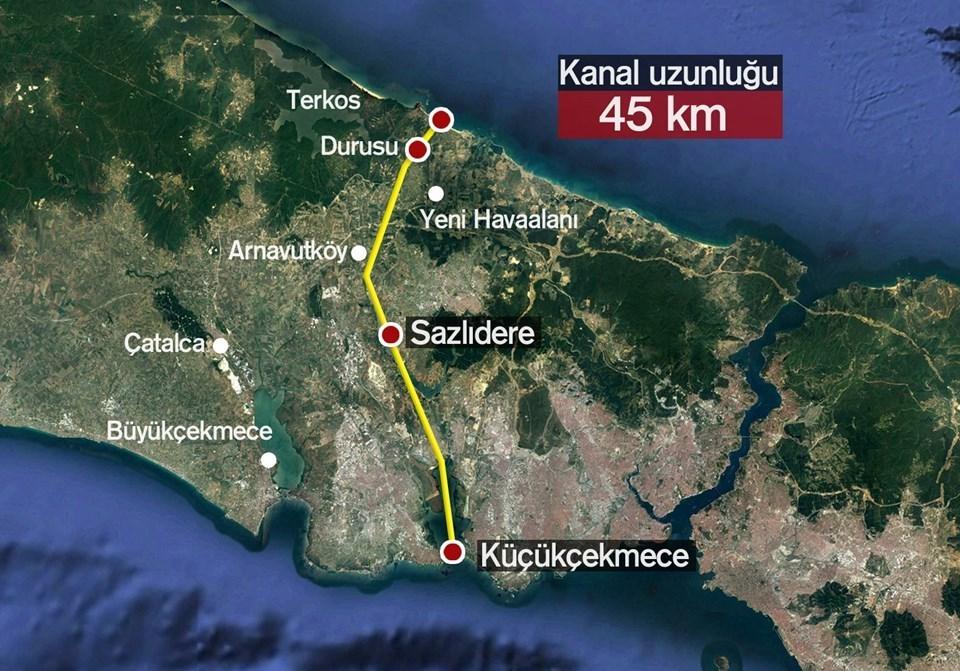 Madde Madde Kanal İstanbul Projesi