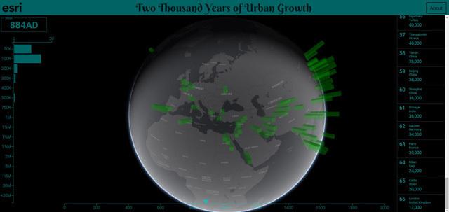 Dünyanın 2.000 Yıllık Nüfus Değişimi İnteraktif Haritada