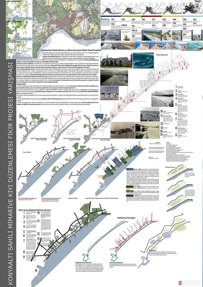 Eşdeğer Mansiyon, Konyaaltı Sahili Mimari ve Kıyı Düzenlemesi Fikir Projesi Yarışması (76421 Rumuzlu Proje)