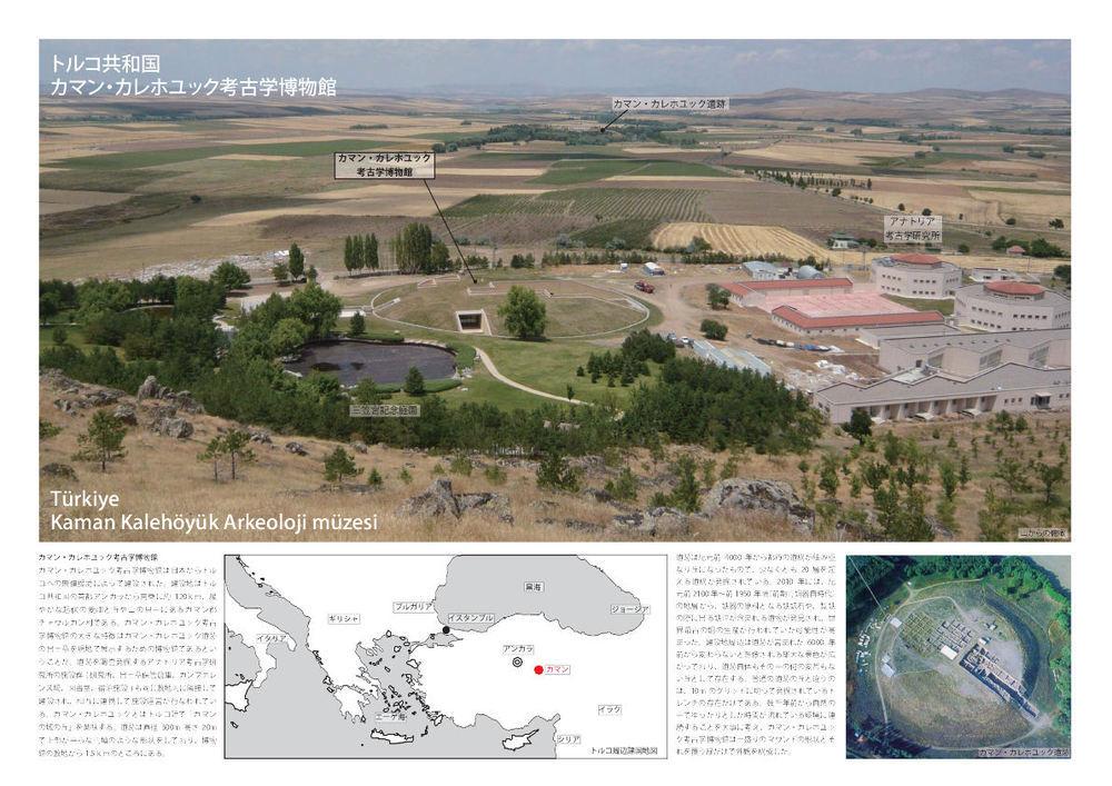 Kaman-Kalehöyük Arkeoloji Müzesi