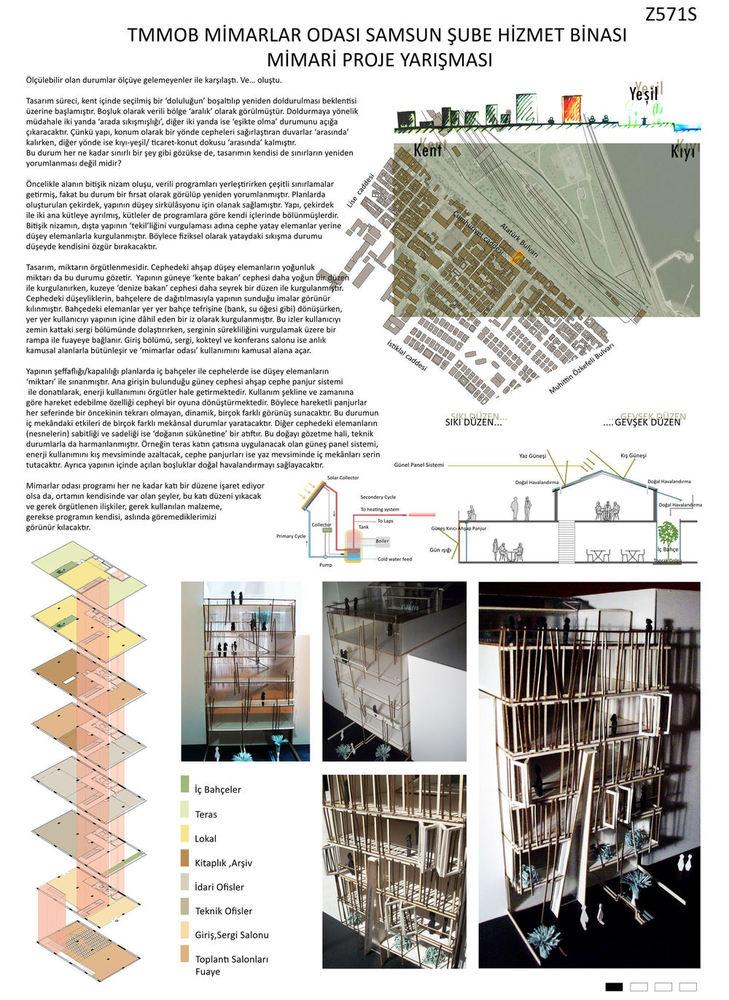 1. Ödül, TMMOB Mimarlar Odası Samsun Şube Hizmet Binası Mimari Tasarım Yarışması
