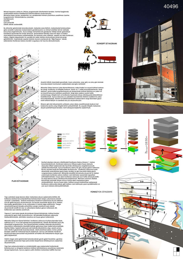 2. Ödül, TMMOB Mimarlar Odası Samsun Şube Hizmet Binası Mimari Tasarım Yarışması