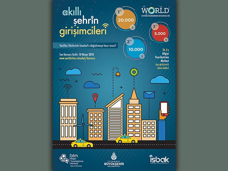 Akıllı Şehir Fikir ve Proje Yarışması