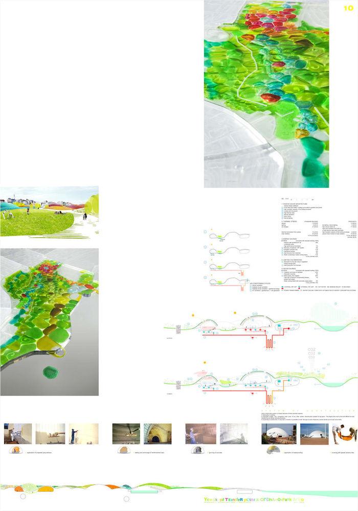SELGASCANO, Yenikapı Projesi