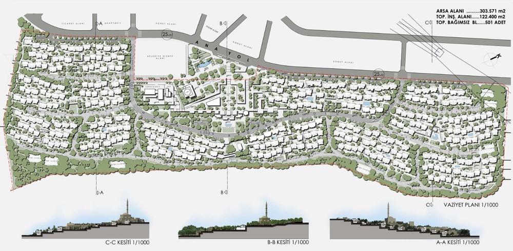 2. Ödül, Güneydoğu Anadolu Bölgesi (Mardin), 7 İklim 7 Bölge - Mahalle Ulusal Mimari ve Kentsel Tasarım Fikir Yarışması