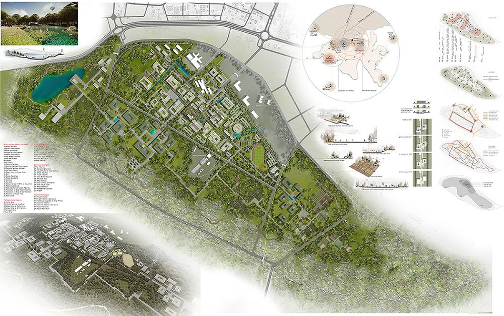 1. Ödül, Bandırma Onyedi Eylül Üniversitesi Kentsel Tasarım Yarışması