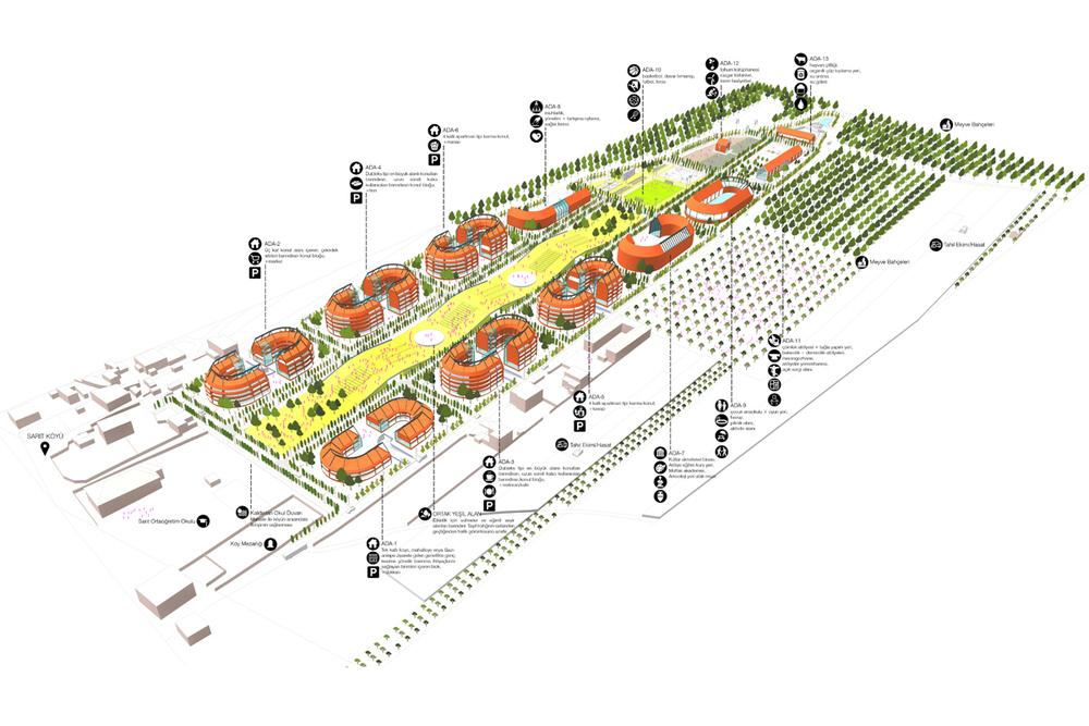 Mansiyon Ödülü, Mahalle Tasarımı Fikir Yarışması (2. Aşama)