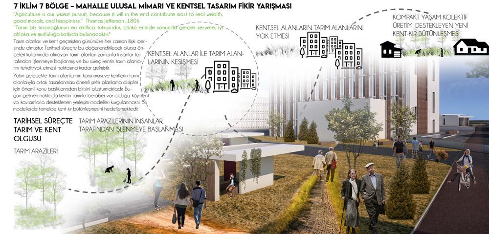Katılımcı, Marmara Bölgesi (Çorlu), 7 İklim 7 Bölge - Mahalle Ulusal Mimari ve Kentsel Tasarım Fikir Yarışması