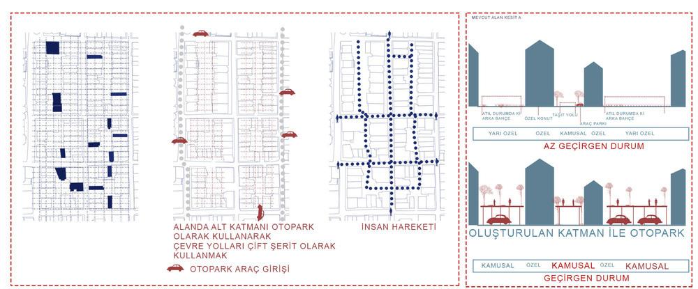 """Eşdeğer Mansiyon, """"Mahallem: Bakırköy"""" Uluslararası Katılımlı Öğrenci Mimari Fikir Projesi"""