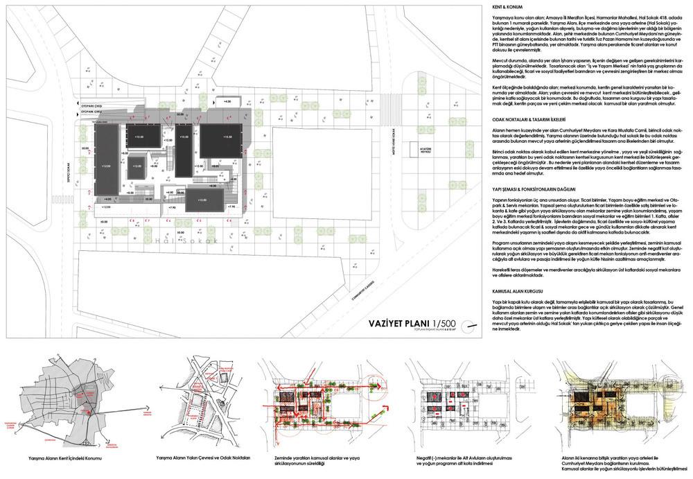 Katılımcı (SN Mimarlık), Merzifon Belediyesi İş ve Yaşam Merkezi Mimari Proje Yarışması