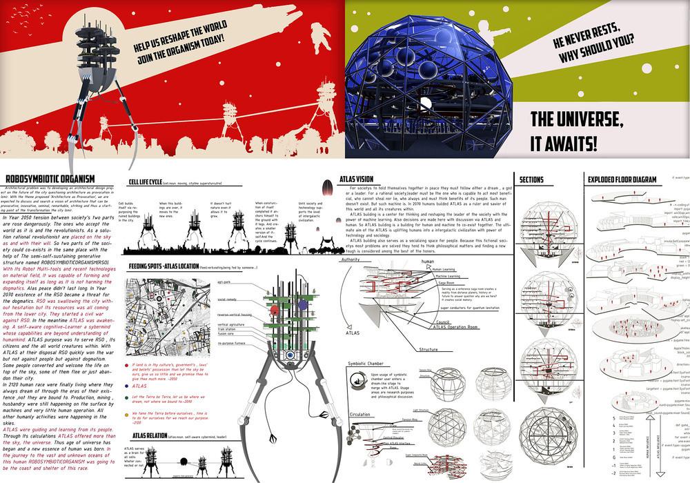 Mansiyon Ödülü, Archiprix - TR 2017 Mimarlık Öğrencileri Bitirme Projesi Ulusal Yarışması
