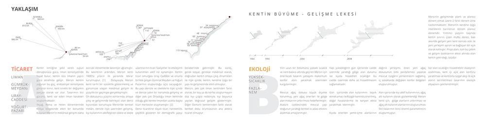 Eşdeğer Ödül (caps.), Tevfik Sırrı Gür Stadyumu ile Çamlıbel Limanı Fikir Projesi Yarışması