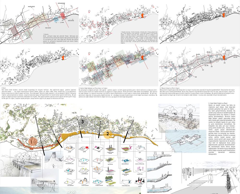 1. Mansiyon, Ahlat Gençlik Kampı Mimari Proje Yarışması