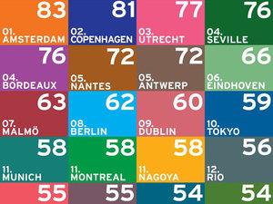 Dünya'da Bisiklet Sürülebilecek En İyi 20 Kent