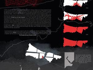 Katılımcı, Bir 'Palimpsest' Kent Olarak İstanbul ve Sonsuz Tasarım Katmanları