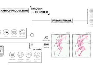Eşdeğer Mansiyon, UNBUILD THE WALL - Open Ideas Competition