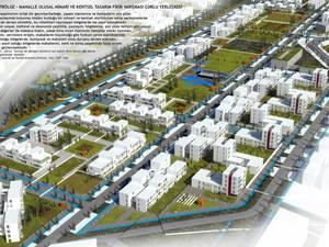 3. Mansiyon, Marmara Bölgesi  (Çorlu),  7 İklim 7 Bölge - Mahalle Ulusal Mimari ve Kentsel Tasarım Fikir Yarışması